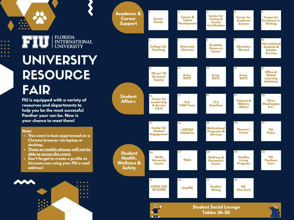 Florida International University Resource Fair