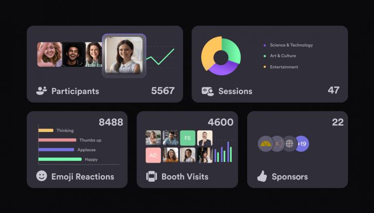 Capture interactions & get actionable analytics