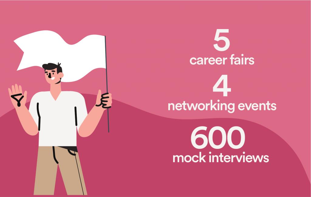 Career Fairs,
